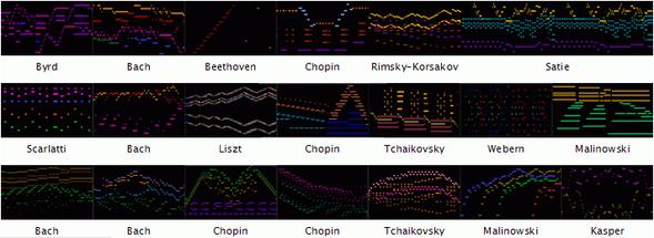 universal music synesthesia